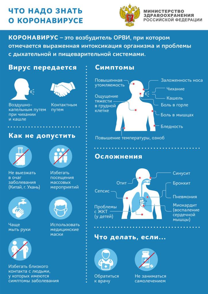 Памятка Минздрава России о коронавирусе